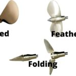 Fixed Vs Folding Vs Feathering Propeller