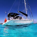 Best Marine Wind Turbine Generators For Boats